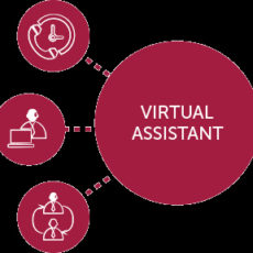 10 Things to Outsource to a Virtual Assistant by Entrepreneur magazine